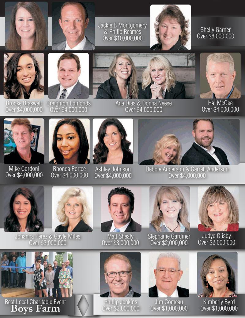Regal Award Winners 2019